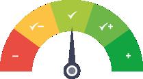 health score meter